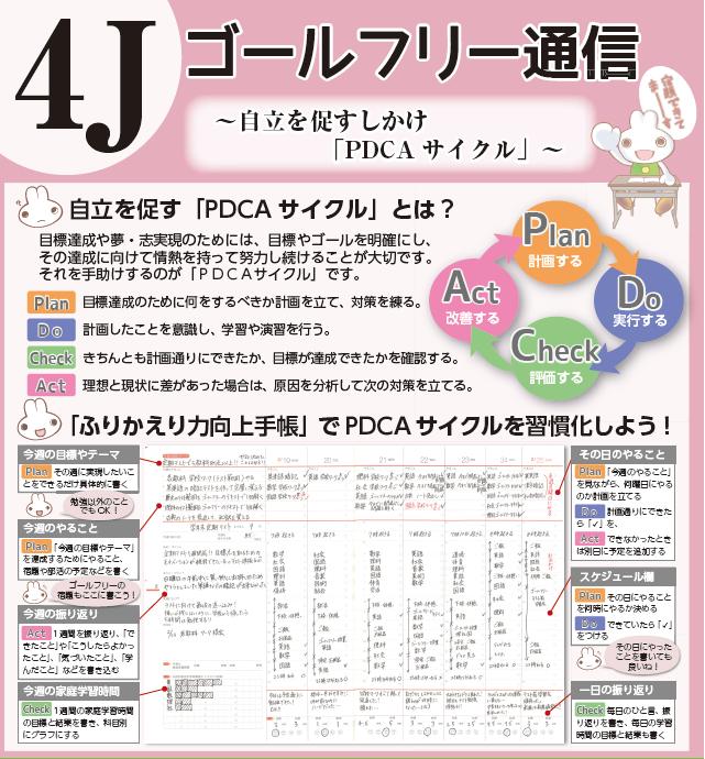 4J PDCA.png