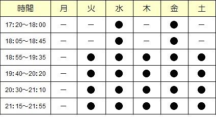 速読英語時間割.jpg